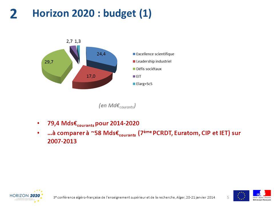 79,4 Mds courants pour 2014-2020 …à comparer à ~58 Mds courants (7 ème PCRDT, Euratom, CIP et IET) sur 2007-2013 5 Horizon 2020 : budget (1) 2 (en Md