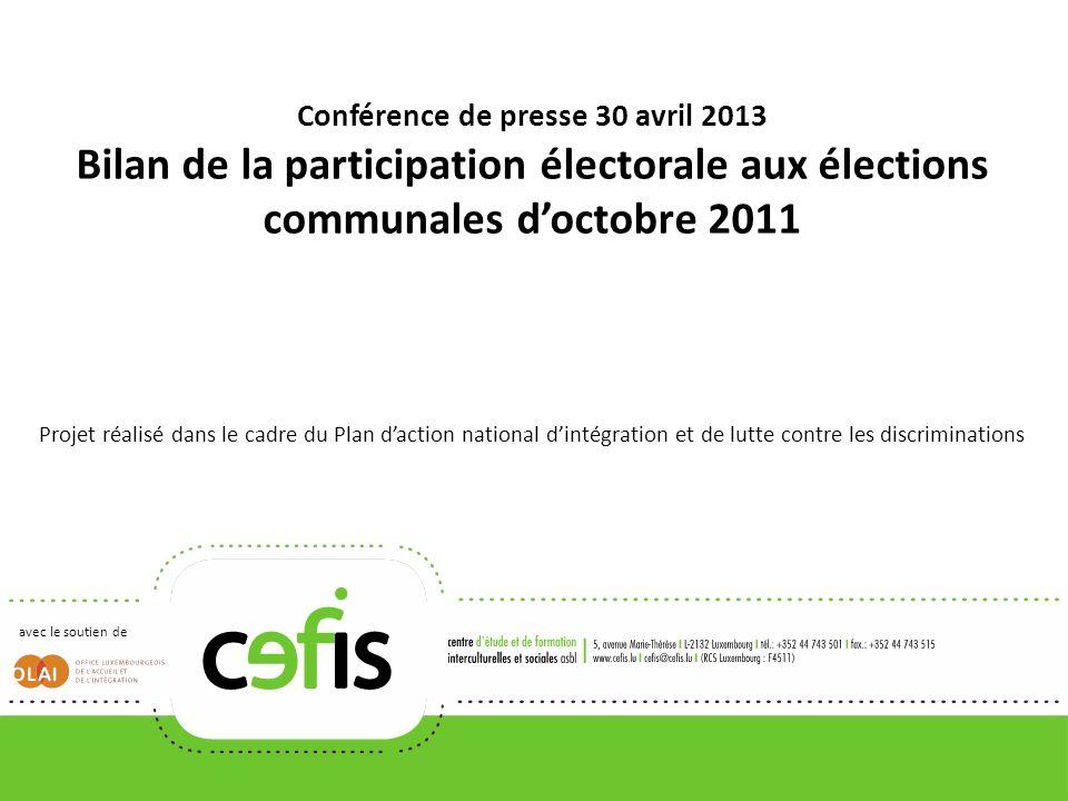 Les candidats étrangers aux communales par nationalité Elections communales 2001
