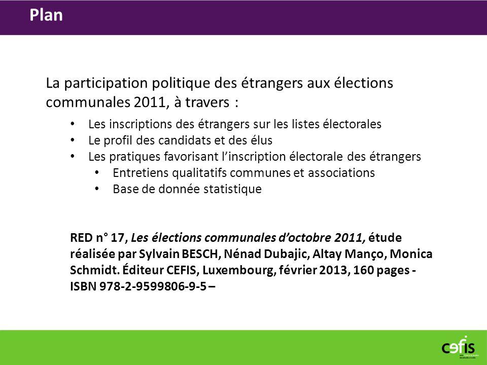Les pratiques favorisant linscription électorale et les élus de nationalité étrangère aux élections communales 2011