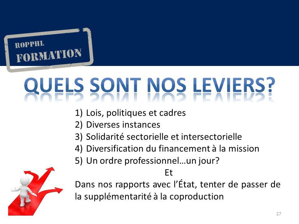 1)Lois, politiques et cadres 2)Diverses instances 3)Solidarité sectorielle et intersectorielle 4)Diversification du financement à la mission 5)Un ordre professionnel…un jour.