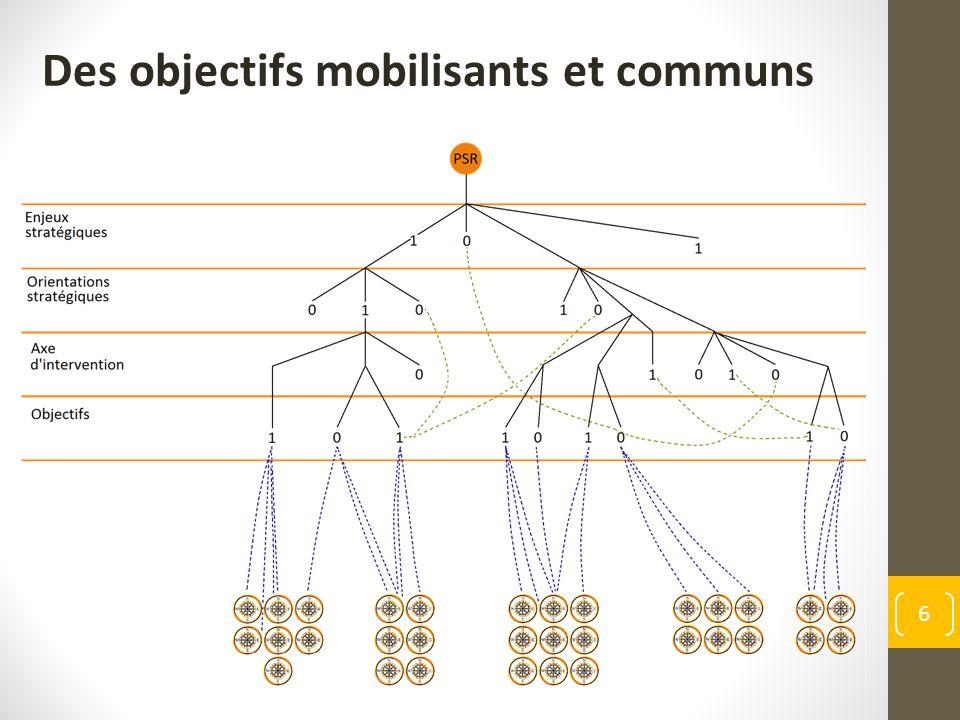 6 Des objectifs mobilisants et communs