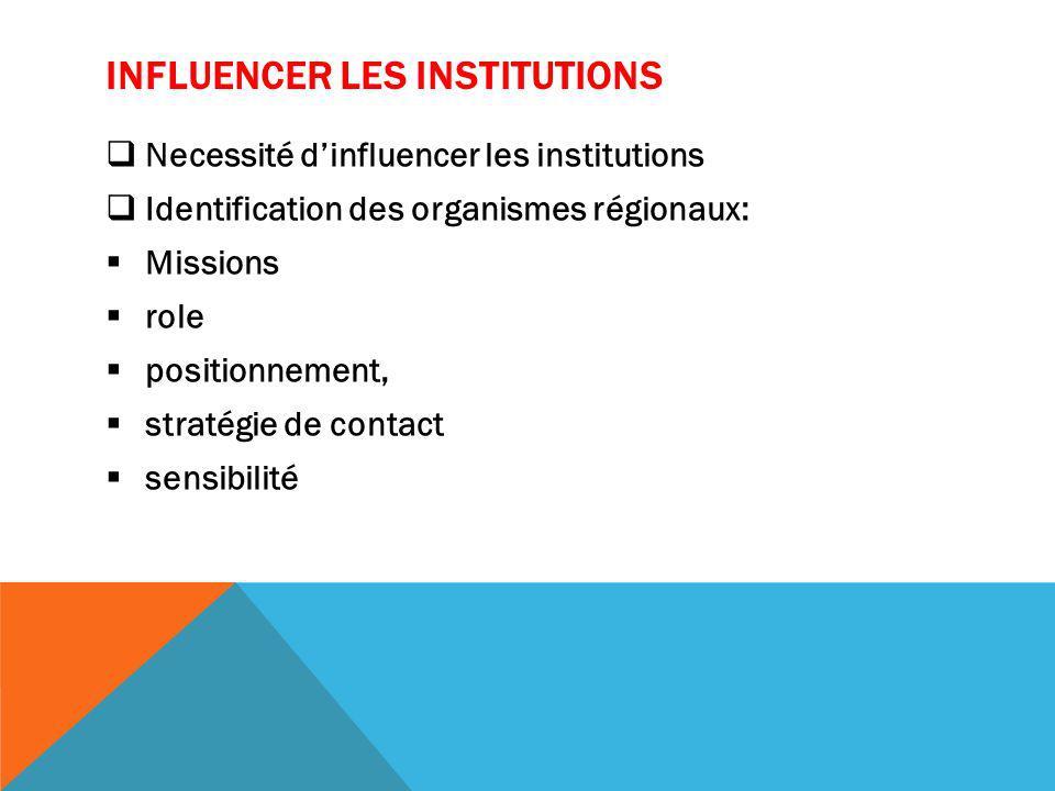 INFLUENCER LES INSTITUTIONS Necessité dinfluencer les institutions Identification des organismes régionaux: Missions role positionnement, stratégie de contact sensibilité