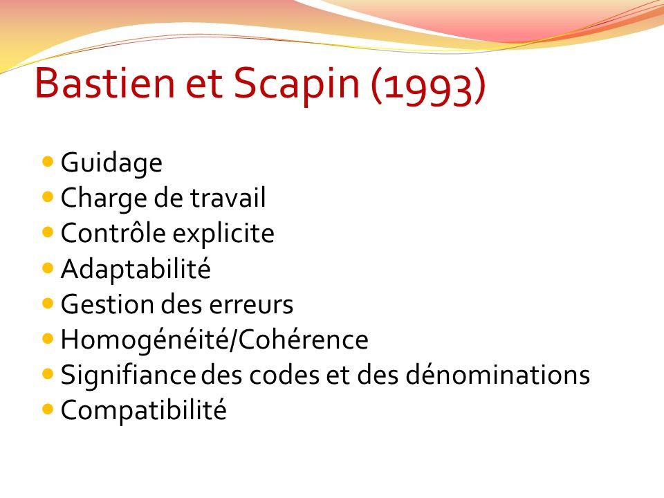 Bastien et Scapin (1993) Guidage Charge de travail Contrôle explicite Adaptabilité Gestion des erreurs Homogénéité/Cohérence Signifiance des codes et