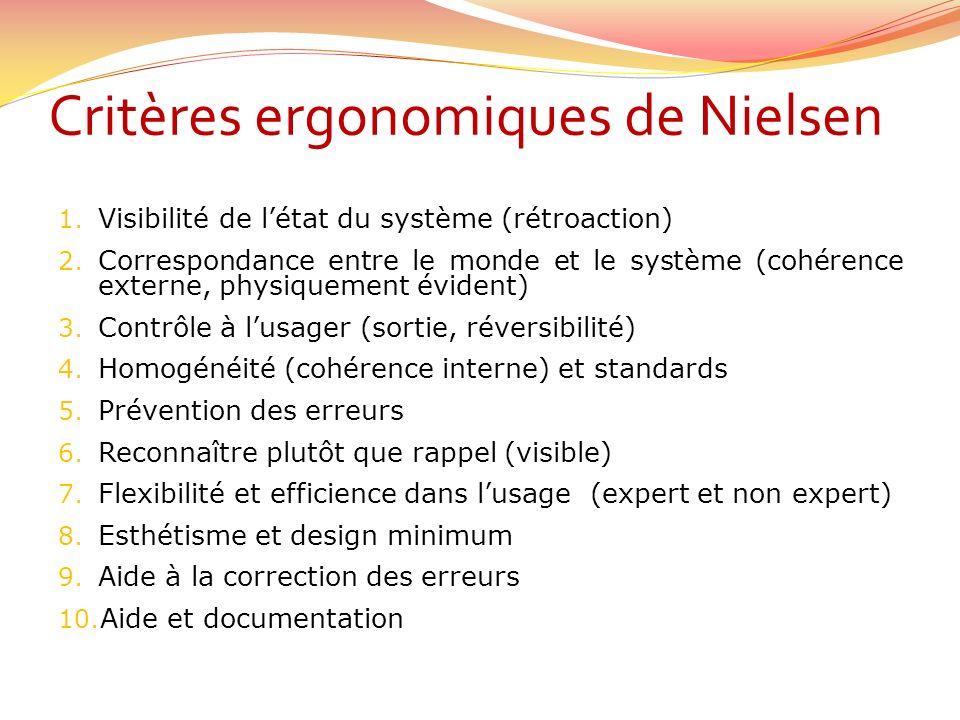Critères ergonomiques de Nielsen 1. Visibilité de létat du système (rétroaction) 2. Correspondance entre le monde et le système (cohérence externe, ph
