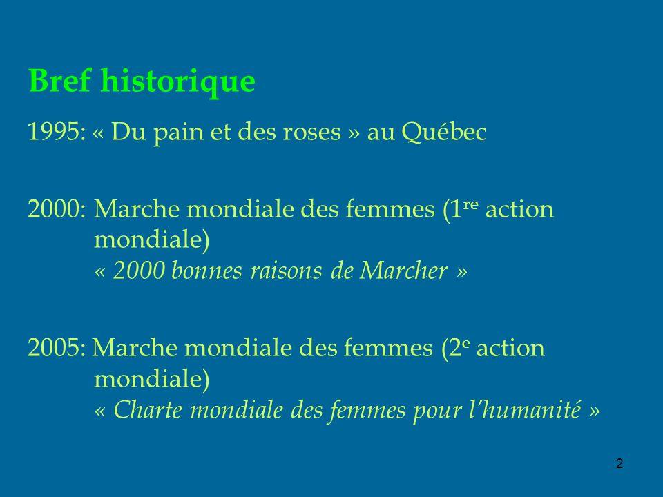 2 Bref historique 1995: « Du pain et des roses » au Québec 2000:Marche mondiale des femmes (1 re action mondiale) « 2000 bonnes raisons de Marcher » 2005: Marche mondiale des femmes (2 e action mondiale) « Charte mondiale des femmes pour lhumanité »