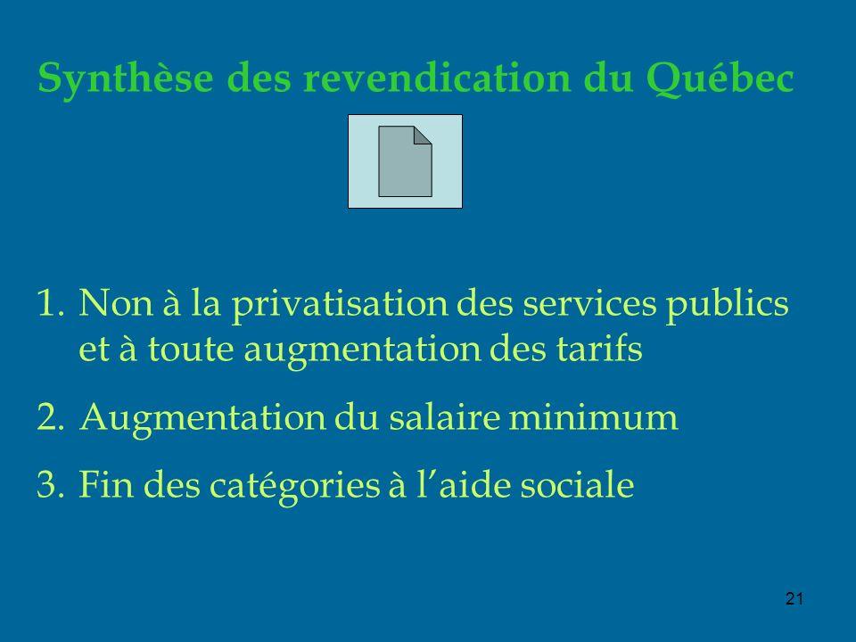 21 Synthèse des revendication du Québec 1.Non à la privatisation des services publics et à toute augmentation des tarifs 2.Augmentation du salaire minimum 3.Fin des catégories à laide sociale