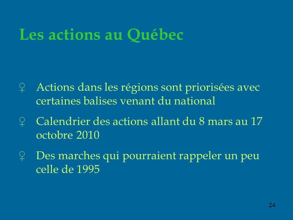 24 Les actions au Québec Actions dans les régions sont priorisées avec certaines balises venant du national Calendrier des actions allant du 8 mars au 17 octobre 2010 Des marches qui pourraient rappeler un peu celle de 1995