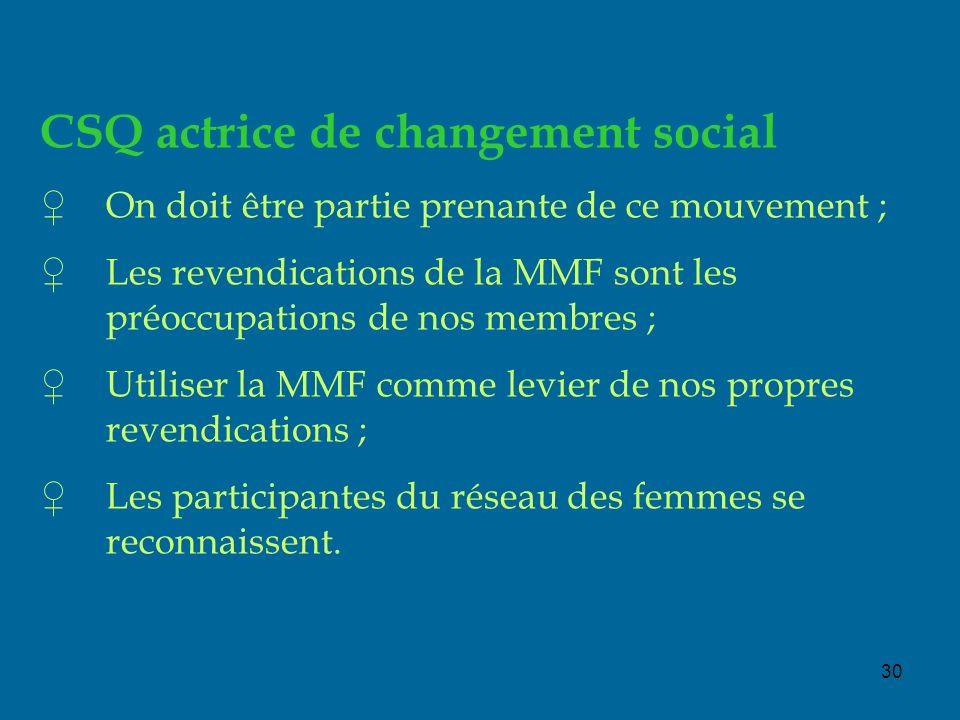 30 CSQ actrice de changement social On doit être partie prenante de ce mouvement ; Les revendications de la MMF sont les préoccupations de nos membres ; Utiliser la MMF comme levier de nos propres revendications ; Les participantes du réseau des femmes se reconnaissent.