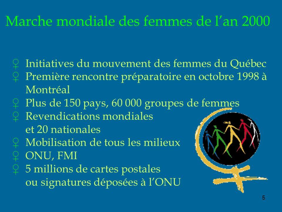 5 Marche mondiale des femmes de lan 2000 Initiatives du mouvement des femmes du Québec Première rencontre préparatoire en octobre 1998 à Montréal Plus de 150 pays, 60 000 groupes de femmes Revendications mondiales et 20 nationales Mobilisation de tous les milieux ONU, FMI 5 millions de cartes postales ou signatures déposées à lONU