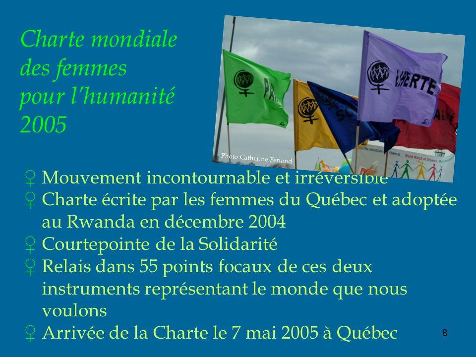 8 Charte mondiale des femmes pour lhumanité 2005 Mouvement incontournable et irréversible Charte écrite par les femmes du Québec et adoptée au Rwanda en décembre 2004 Courtepointe de la Solidarité Relais dans 55 points focaux de ces deux instruments représentant le monde que nous voulons Arrivée de la Charte le 7 mai 2005 à Québec Photo Catherine Ferland