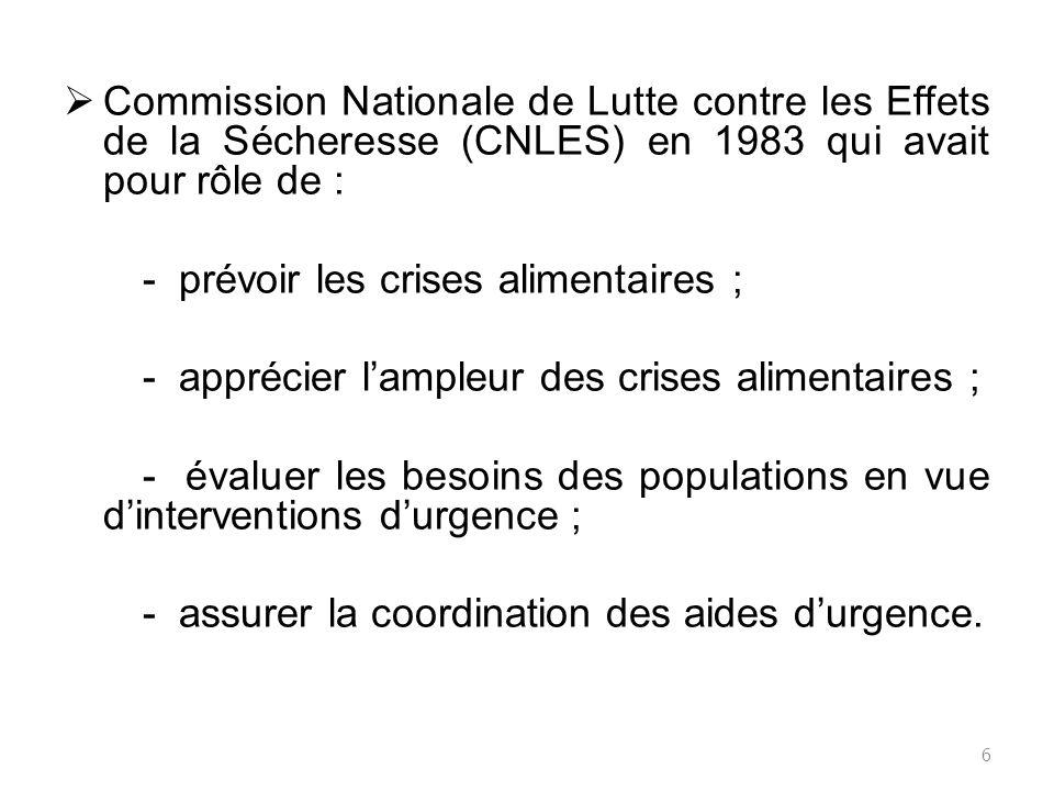 Commission Nationale de Lutte contre les Effets de la Sécheresse (CNLES) en 1983 qui avait pour rôle de : - prévoir les crises alimentaires ; - appréc