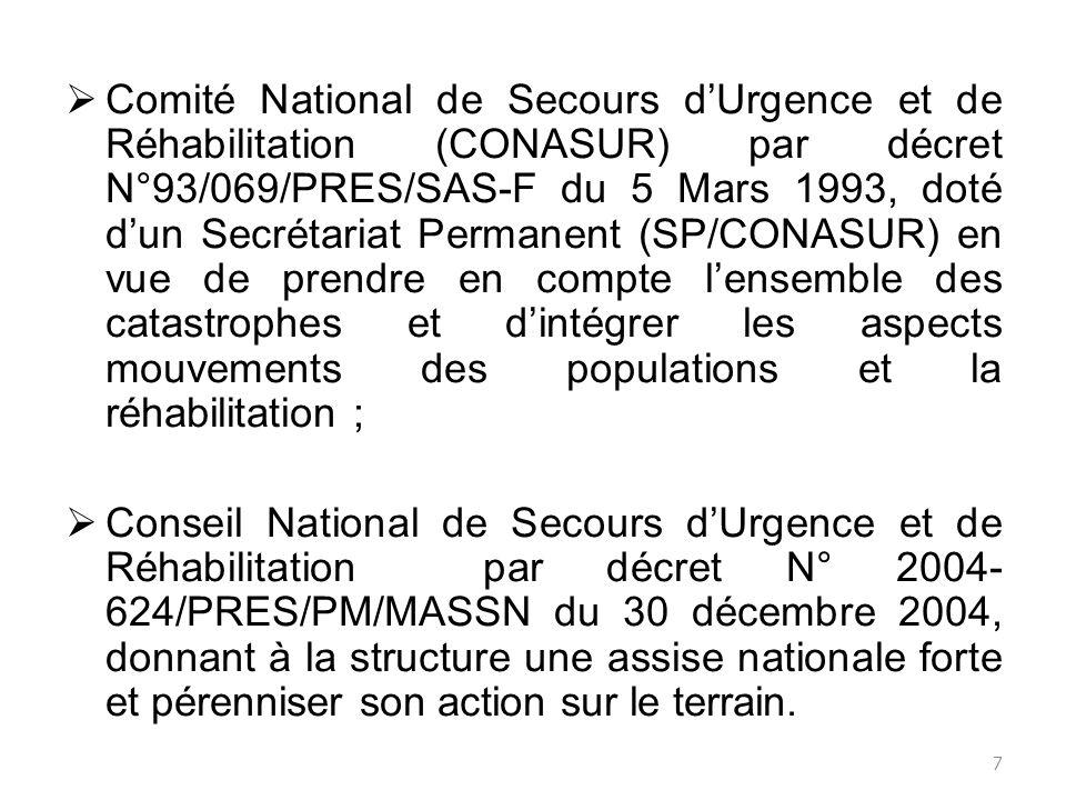Comité National de Secours dUrgence et de Réhabilitation (CONASUR) par décret N°93/069/PRES/SAS-F du 5 Mars 1993, doté dun Secrétariat Permanent (SP/C