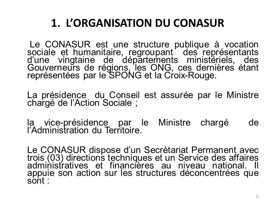 1. LORGANISATION DU CONASUR Le CONASUR est une structure publique à vocation sociale et humanitaire, regroupant des représentants dune vingtaine de dé