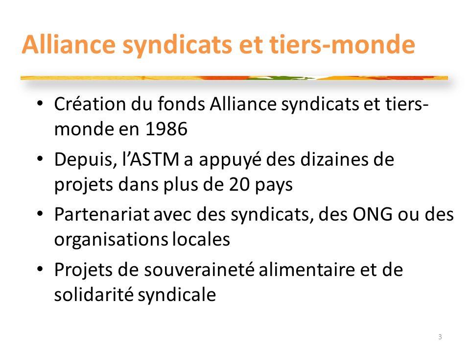 Alliance syndicats et tiers-monde Création du fonds Alliance syndicats et tiers- monde en 1986 Depuis, lASTM a appuyé des dizaines de projets dans plus de 20 pays Partenariat avec des syndicats, des ONG ou des organisations locales Projets de souveraineté alimentaire et de solidarité syndicale 3