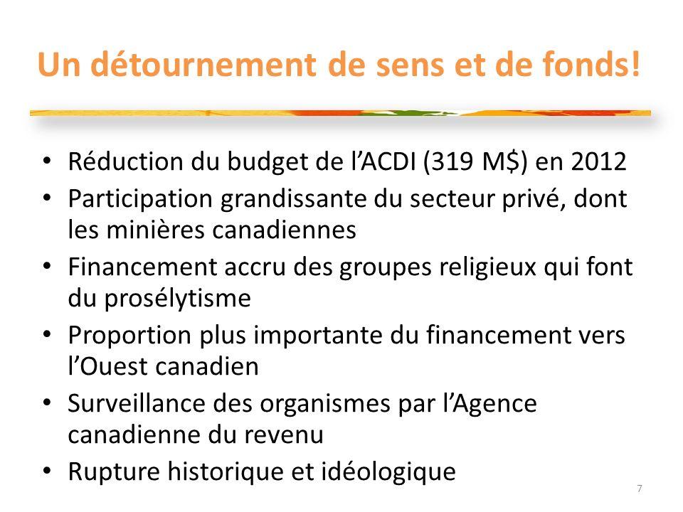 Un détournement de sens et de fonds! Réduction du budget de lACDI (319 M$) en 2012 Participation grandissante du secteur privé, dont les minières cana