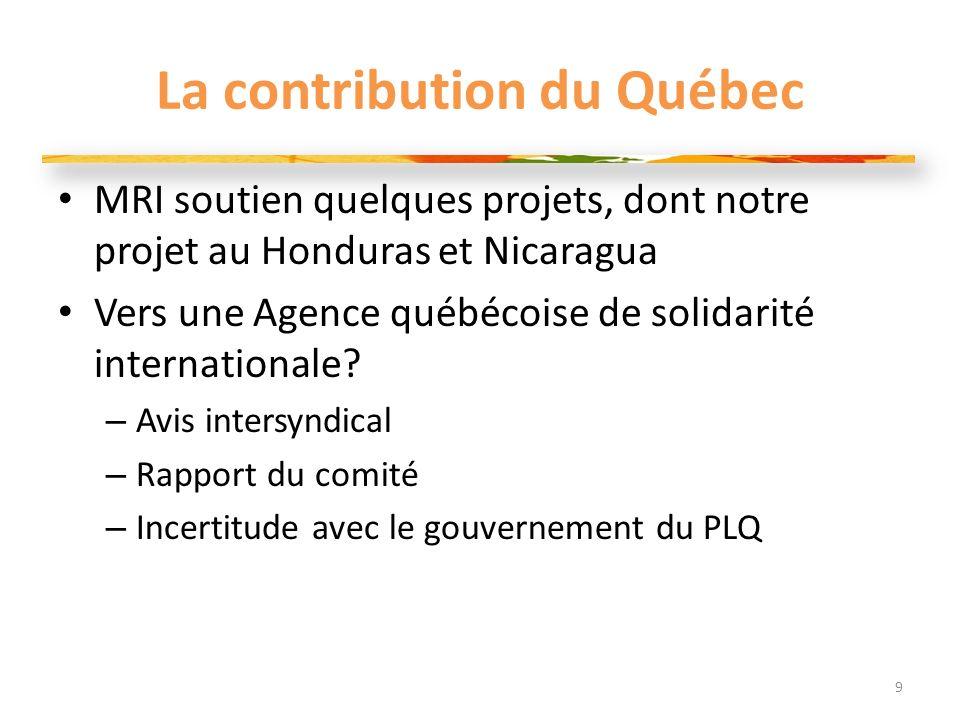 La contribution du Québec MRI soutien quelques projets, dont notre projet au Honduras et Nicaragua Vers une Agence québécoise de solidarité internationale.