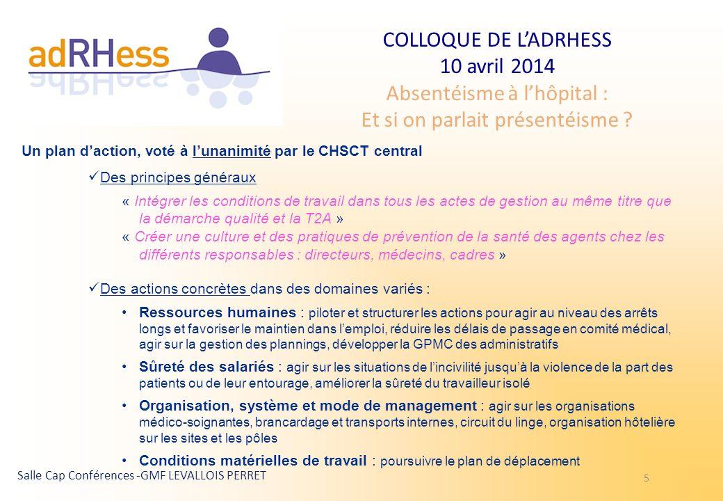 COLLOQUE DE LADRHESS 10 avril 2014 Absentéisme à lhôpital : Et si on parlait présentéisme ? Salle Cap Conférences -GMF LEVALLOIS PERRET 5 Un plan dact