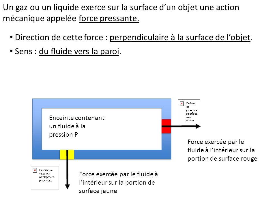 Un gaz ou un liquide exerce sur la surface dun objet une action mécanique appelée force pressante.