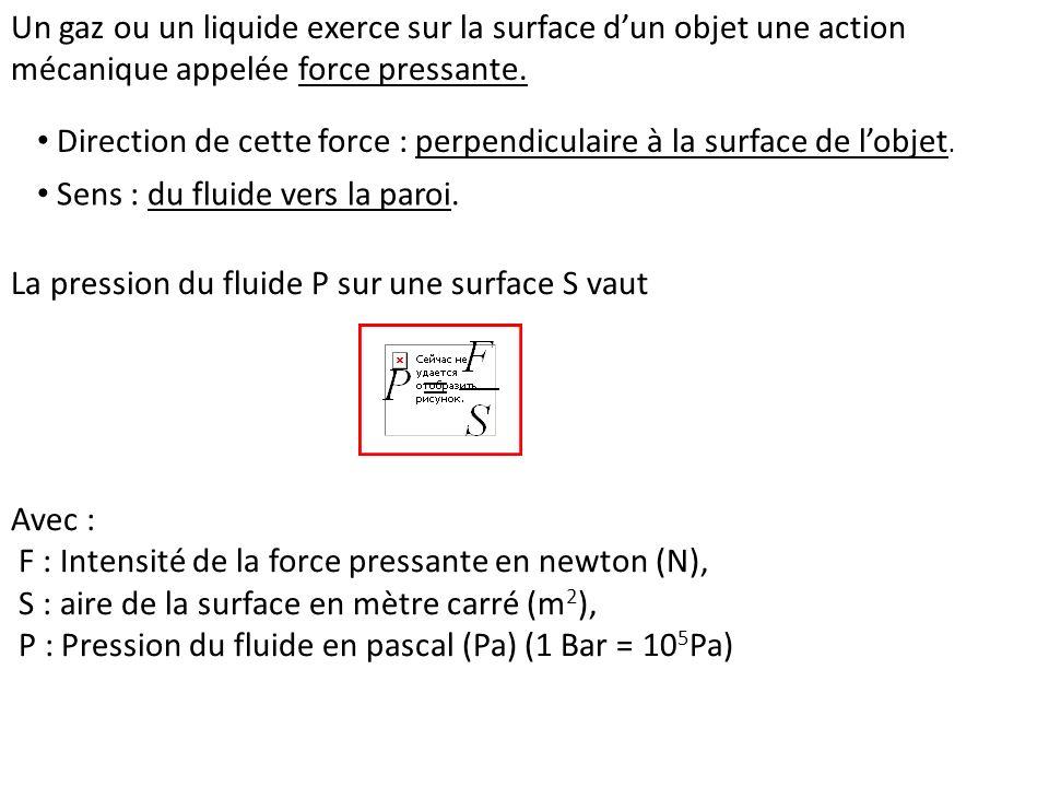 La pression du fluide P sur une surface S vaut Avec : F : Intensité de la force pressante en newton (N), S : aire de la surface en mètre carré (m 2 ), P : Pression du fluide en pascal (Pa) (1 Bar = 10 5 Pa) Un gaz ou un liquide exerce sur la surface dun objet une action mécanique appelée force pressante.