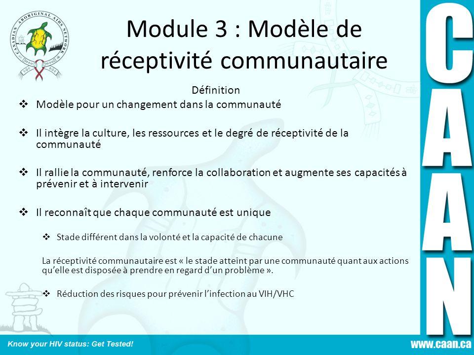 Module 3 : Modèle de réceptivité communautaire Définition Modèle pour un changement dans la communauté Il intègre la culture, les ressources et le deg