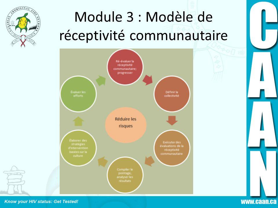 Module 3 : Modèle de réceptivité communautaire