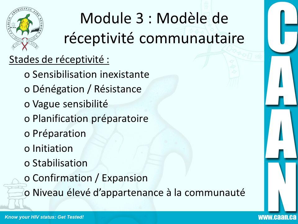 Module 3 : Modèle de réceptivité communautaire Stades de réceptivité : o Sensibilisation inexistante o Dénégation / Résistance o Vague sensibilité o P