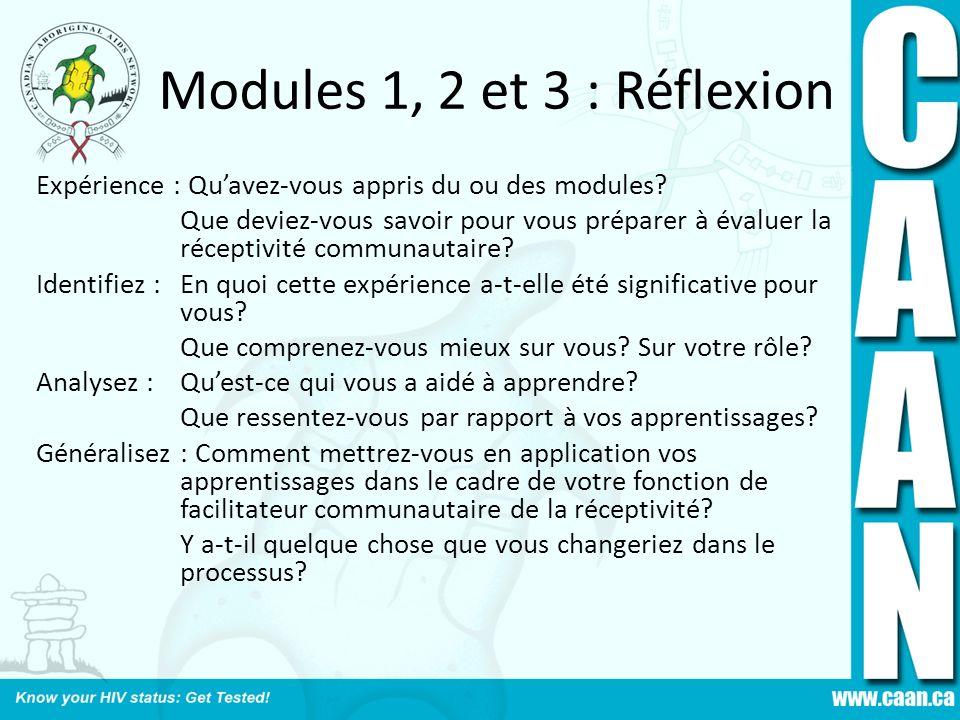 Modules 1, 2 et 3 : Réflexion Expérience : Quavez-vous appris du ou des modules? Que deviez-vous savoir pour vous préparer à évaluer la réceptivité co