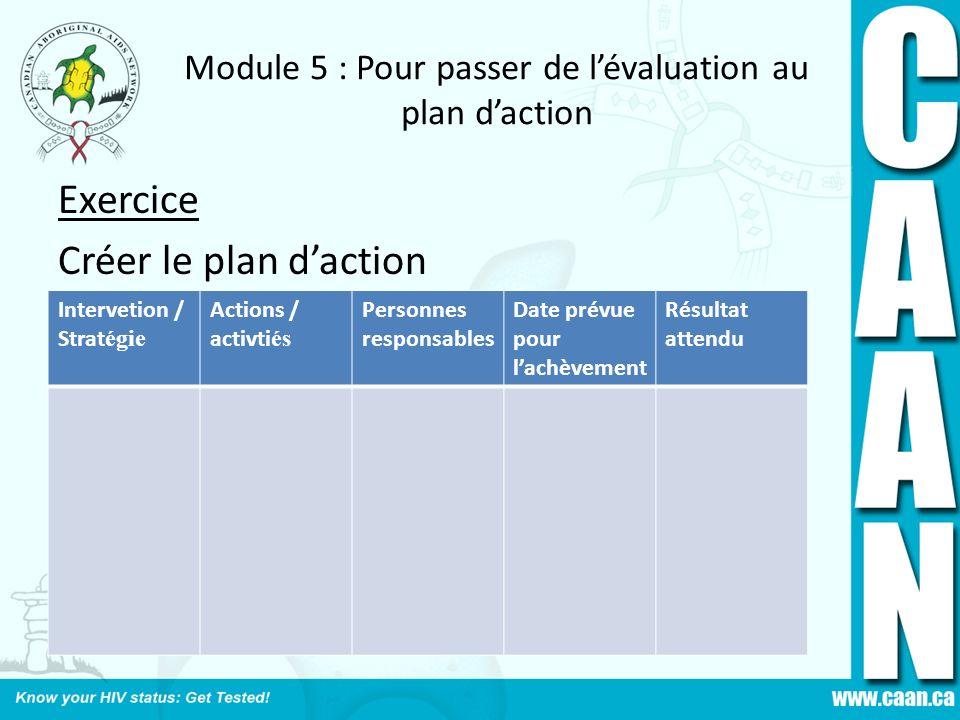 Module 5 : Pour passer de lévaluation au plan daction Exercice Créer le plan daction Intervetion / Strat égie Actions / activti és Personnes responsab