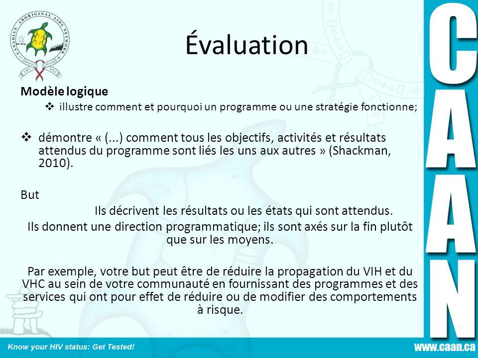 Évaluation Modèle logique illustre comment et pourquoi un programme ou une stratégie fonctionne; démontre « (...) comment tous les objectifs, activité