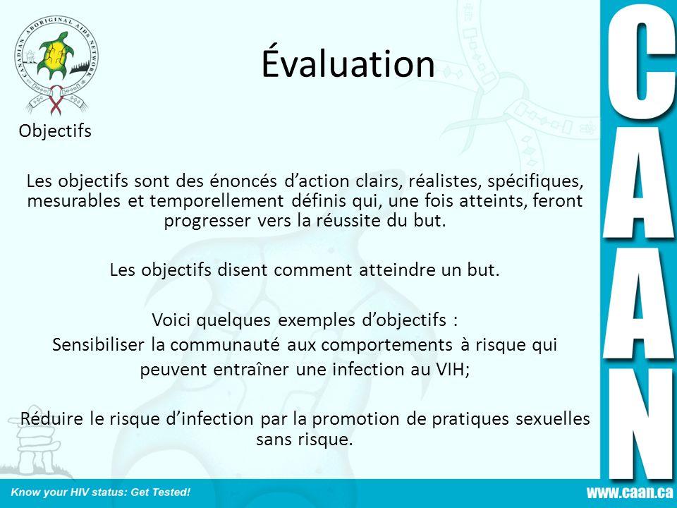 Évaluation Objectifs Les objectifs sont des énoncés daction clairs, réalistes, spécifiques, mesurables et temporellement définis qui, une fois atteint
