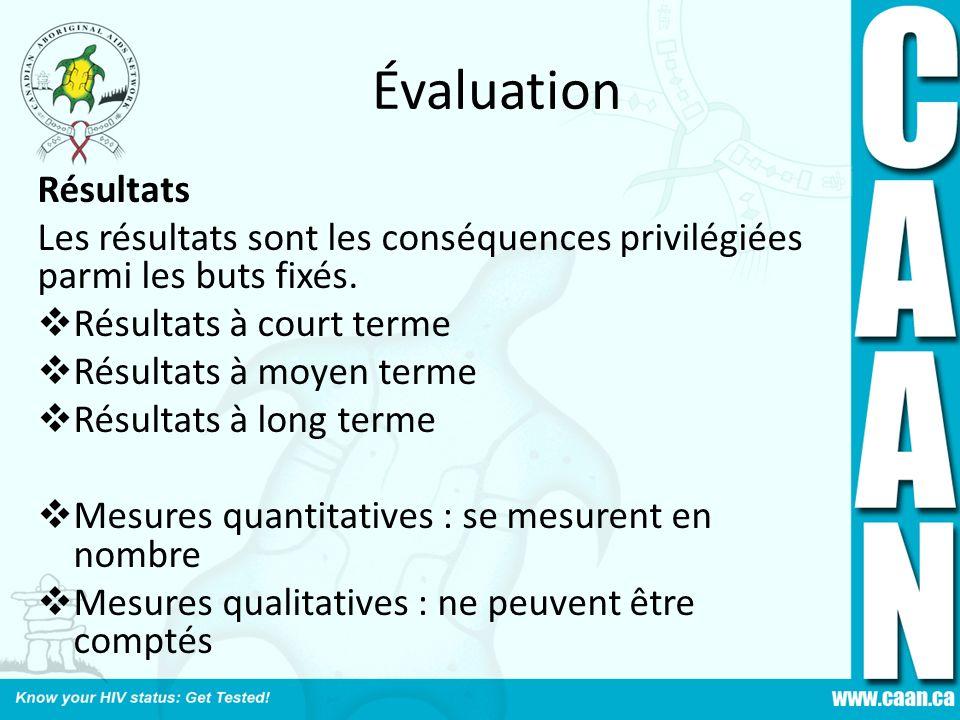 Évaluation Résultats Les résultats sont les conséquences privilégiées parmi les buts fixés. Résultats à court terme Résultats à moyen terme Résultats