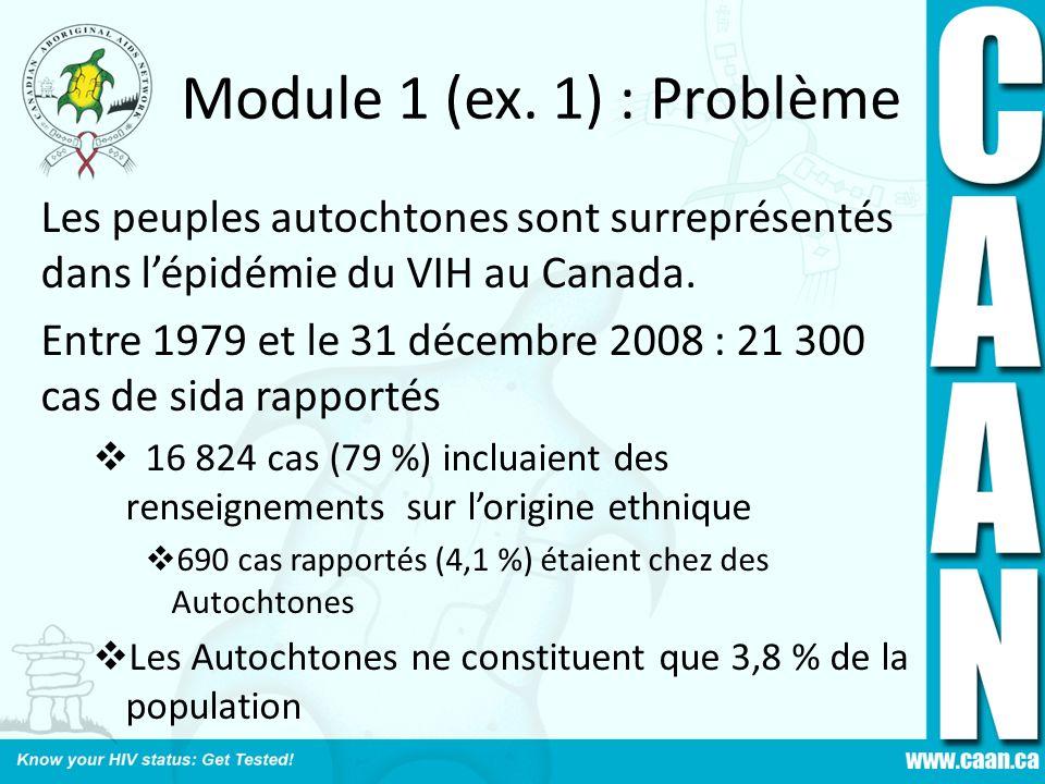 Module 1 (ex.