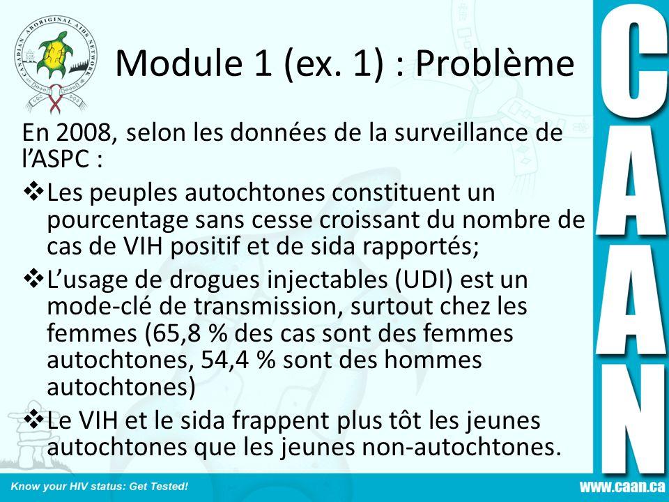 Module 1 (ex. 1) : Problème En 2008, selon les données de la surveillance de lASPC : Les peuples autochtones constituent un pourcentage sans cesse cro