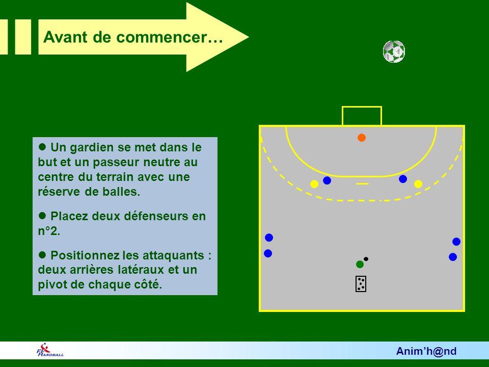 Animh@nd Un gardien se met dans le but et un passeur neutre au centre du terrain avec une réserve de balles.