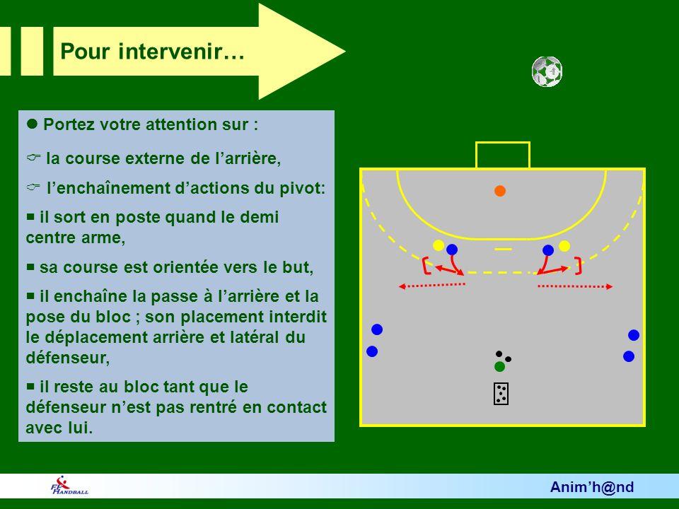 Rajoutez un défenseur au centre et placez le pivot entre les deux défenseurs.