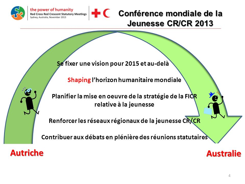 4 Se fixer une vision pour 2015 et au-delà Shaping lhorizon humanitaire mondiale Planifier la mise en oeuvre de la stratégie de la FICR relative à la