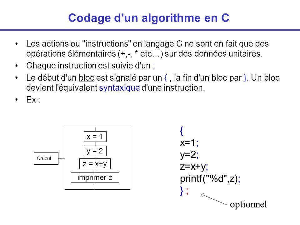 Alternative if (expression) action1 ; else action2 ; Codage d un algorithme en C z=3 .