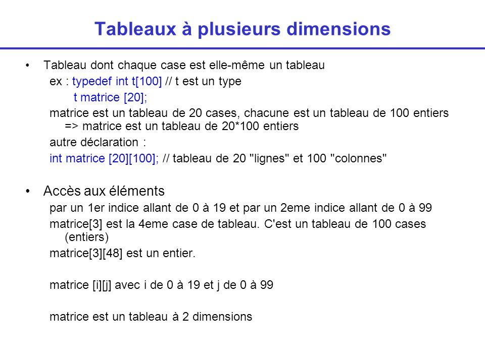 Tableaux à plusieurs dimensions Tableau dont chaque case est elle-même un tableau ex : typedef int t[100] // t est un type t matrice [20]; matrice est un tableau de 20 cases, chacune est un tableau de 100 entiers => matrice est un tableau de 20*100 entiers autre déclaration : int matrice [20][100]; // tableau de 20 lignes et 100 colonnes Accès aux éléments par un 1er indice allant de 0 à 19 et par un 2eme indice allant de 0 à 99 matrice[3] est la 4eme case de tableau.
