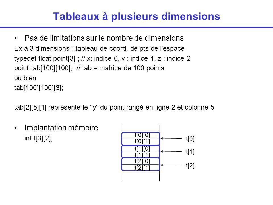 Tableaux à plusieurs dimensions Initialisation (à la compilation) int t[3][2] = {1,2,3,4,5,6}; ou bien (+ clair) int t[3][2] = {{1,2},{3,4},{5,6}}; int t[3][2] = {{1,2},4,{5,6}}; => t[1][1] non initialisé Initialisation grâce à des boucles for (i=0;i<3;i++) for (j=0;j<2;j++) t[i][j]=0; t[0][0] = 1 t[0][1] = 2 t[1][0] = 3 t[2][0] = 5 t[1][1] = 4 t[2][1] = 6 t[0] t[1] t[2]