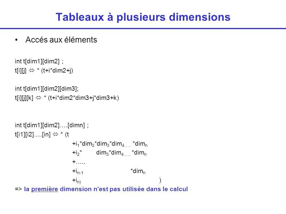 Tableaux à plusieurs dimensions Accés aux éléments int t[dim1][dim2] ; t[i][j] * (t+i*dim2+j) int t[dim1][dim2][dim3]; t[i][j][k] * (t+i*dim2*dim3+j*dim3+k) int t[dim1][dim2]….[dimn] ; t[i1][i2]….[in] * (t +i 1 *dim 2 *dim 3 *dim 4…..