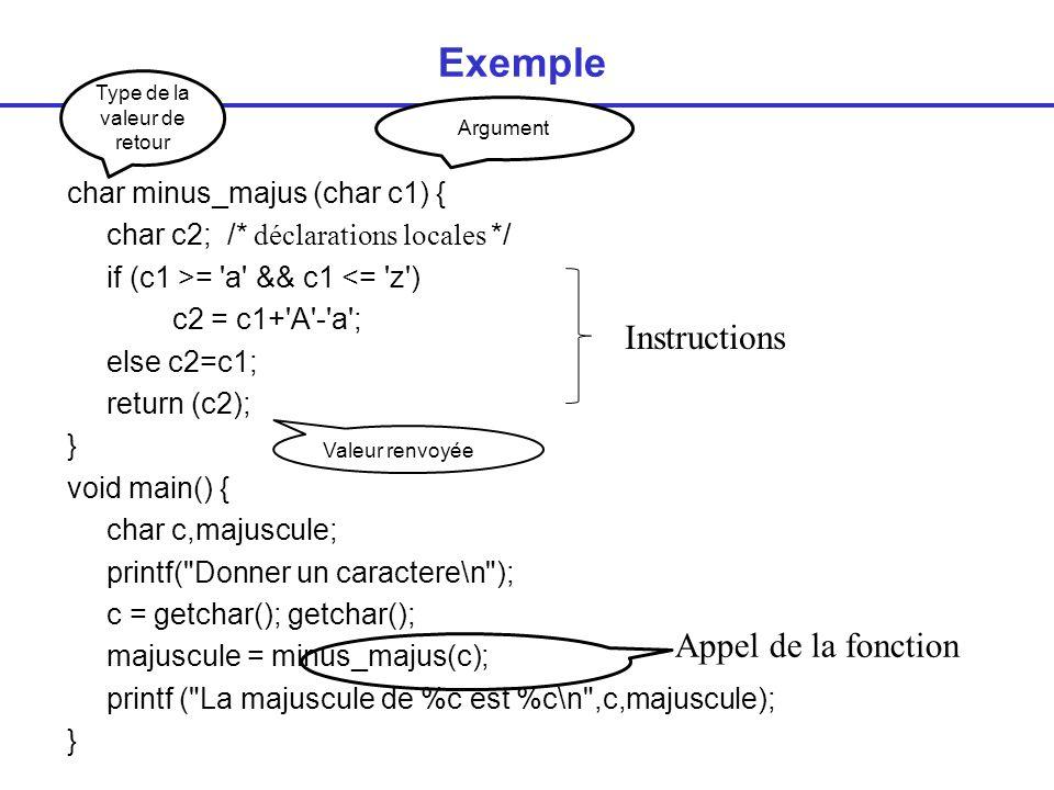 Exemple char minus_majus (char c1) { char c2; /* déclarations locales */ if (c1 >= 'a' && c1 <= 'z') c2 = c1+'A'-'a'; else c2=c1; return (c2); } void
