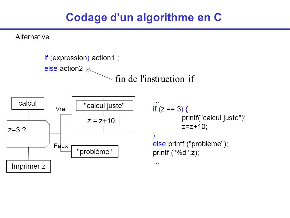 Alternative if (expression) action1 ; else action2 ; Codage d'un algorithme en C z=3 ?