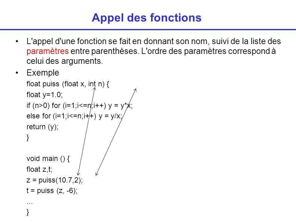 Appel des fonctions L appel d une fonction se fait en donnant son nom, suivi de la liste des paramètres entre parenthèses.