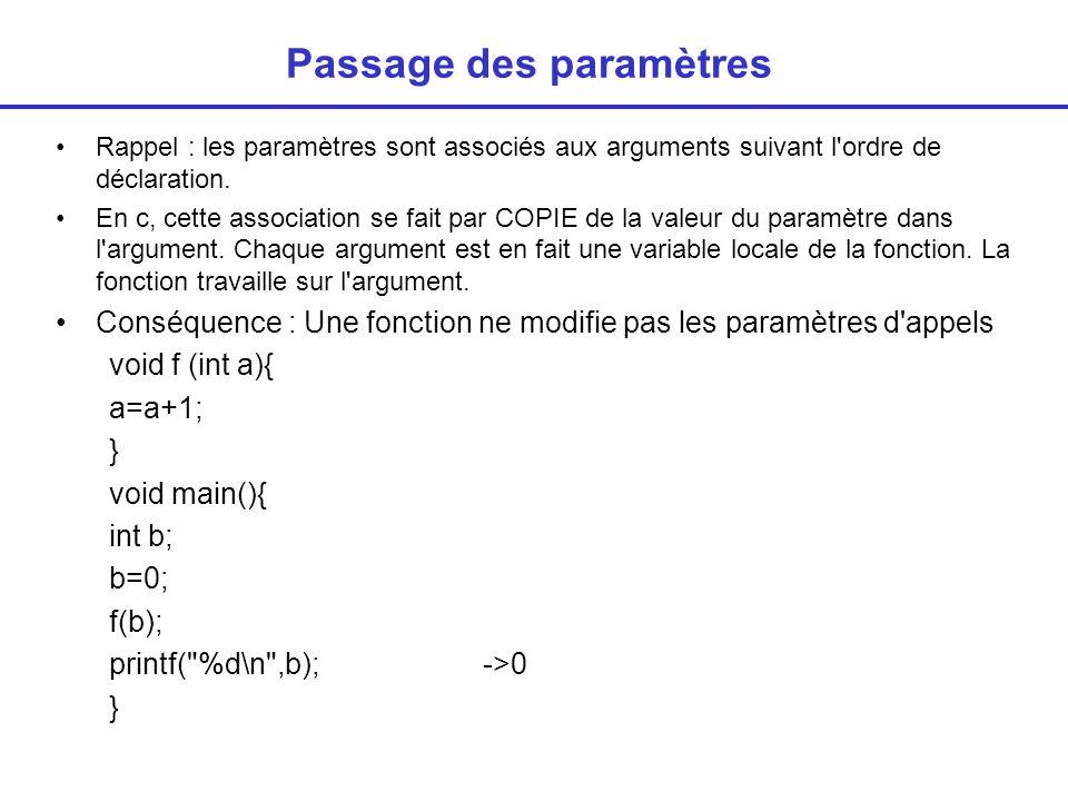 Détail void f (int a){ a=a+1; /*3*/ } void main(){ int b; b=0; /*1*/ f(b); /*2*/ printf( %d\n ,b); /*4*/ } b0 /*1*/ b0 a 0 b0 a 1 b0 /*2*//*3*//*4*/ Copie Inchangé