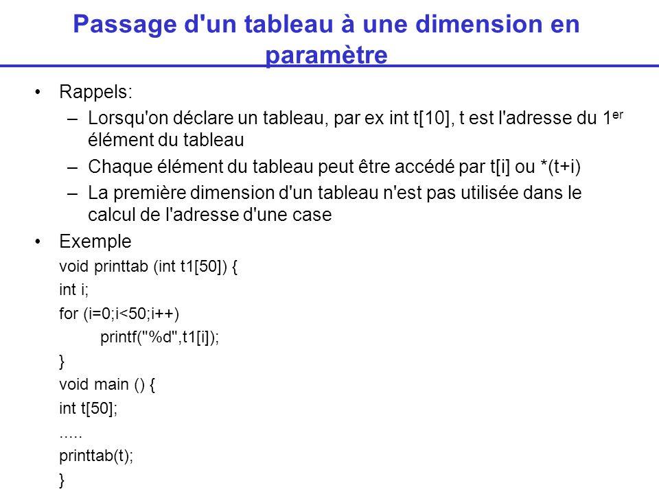 Passage d un tableau à une dimension en paramètre Rappels: –Lorsqu on déclare un tableau, par ex int t[10], t est l adresse du 1 er élément du tableau –Chaque élément du tableau peut être accédé par t[i] ou *(t+i) –La première dimension d un tableau n est pas utilisée dans le calcul de l adresse d une case Exemple void printtab (int t1[50]) { int i; for (i=0;i<50;i++) printf( %d ,t1[i]); } void main () { int t[50];.....