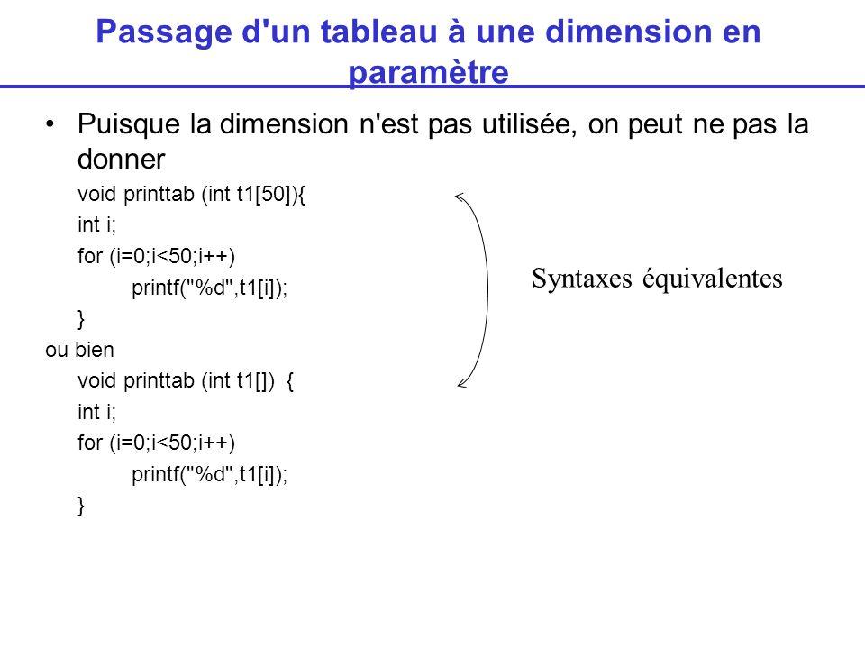 Passage d un tableau à une dimension en paramètre Puisque la dimension n est pas utilisée, on peut ne pas la donner void printtab (int t1[50]){ int i; for (i=0;i<50;i++) printf( %d ,t1[i]); } ou bien void printtab (int t1[]) { int i; for (i=0;i<50;i++) printf( %d ,t1[i]); } Syntaxes équivalentes