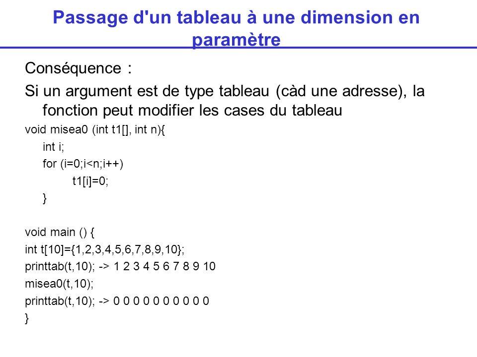 Passage d un tableau à une dimension en paramètre Conséquence : Si un argument est de type tableau (càd une adresse), la fonction peut modifier les cases du tableau void misea0 (int t1[], int n){ int i; for (i=0;i<n;i++) t1[i]=0; } void main () { int t[10]={1,2,3,4,5,6,7,8,9,10}; printtab(t,10); -> 1 2 3 4 5 6 7 8 9 10 misea0(t,10); printtab(t,10); -> 0 0 0 0 0 0 0 0 0 0 }