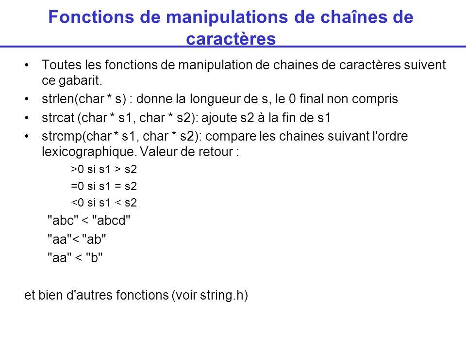 Fonctions de manipulations de chaînes de caractères Toutes les fonctions de manipulation de chaines de caractères suivent ce gabarit.