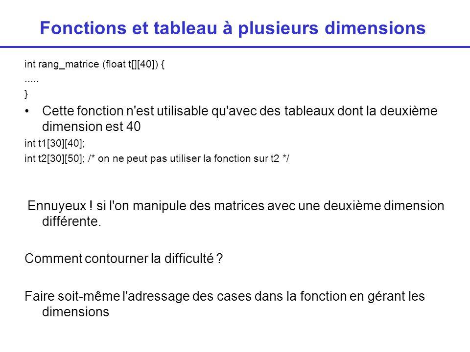 Fonctions et tableau à plusieurs dimensions int rang_matrice (float t[][40]) {.....
