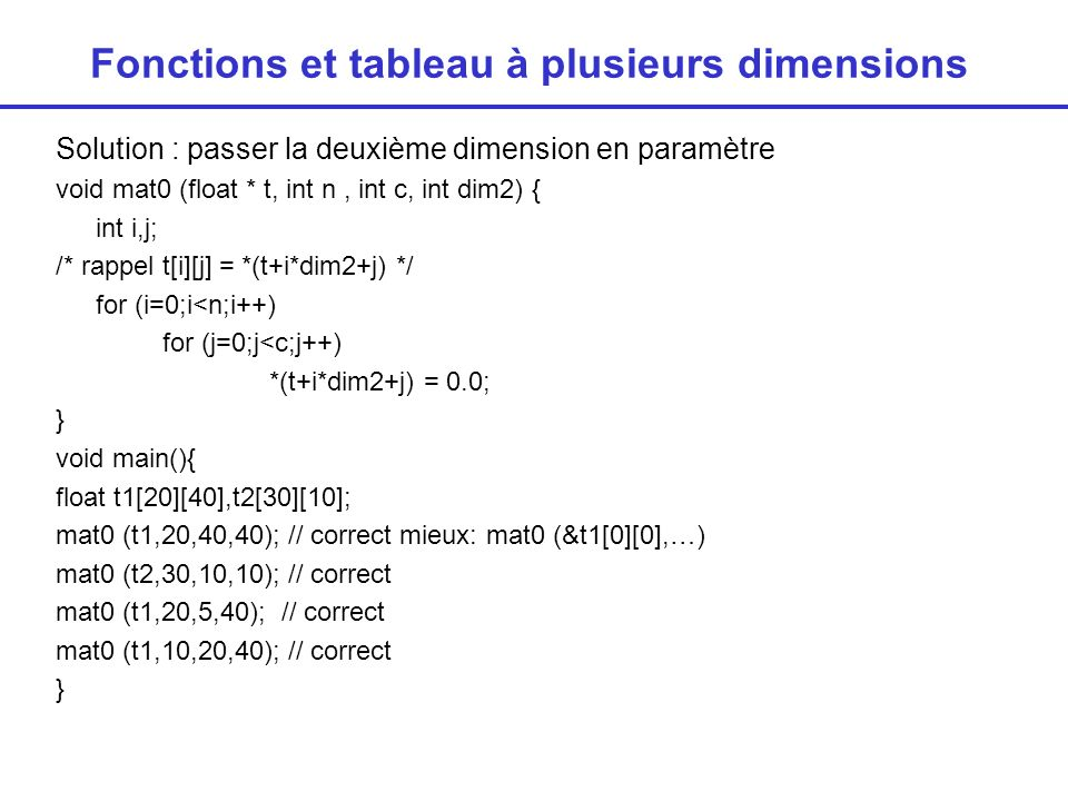 Visibilité des variables On appelle visibilité ou portée des variables les règles qui régissent l utilisation des variables.